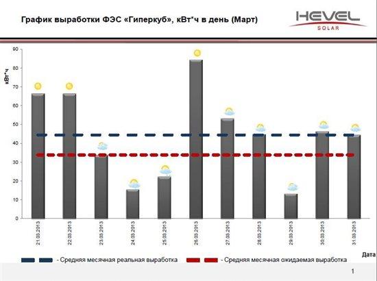 Уплотнения теплообменника Alfa Laval T8-BFM Саранск расчет среднего температурного напора для теплообменников